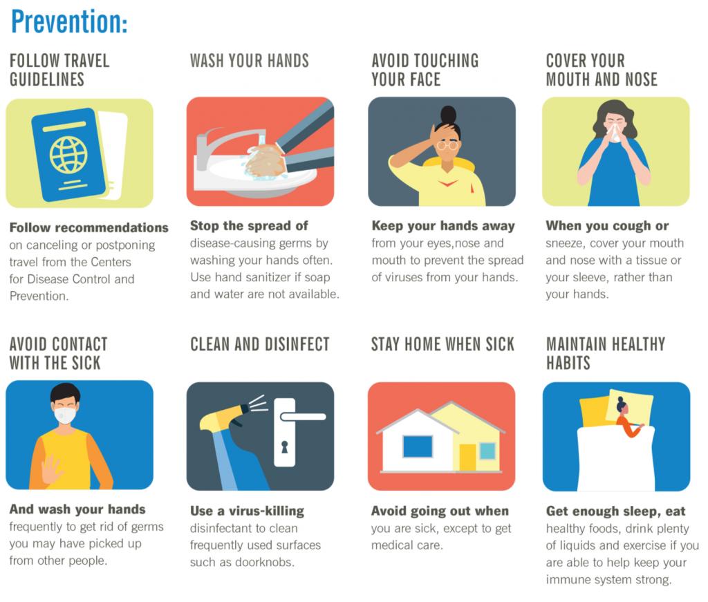 The Coronavirus: 13 Tips for Homeowners